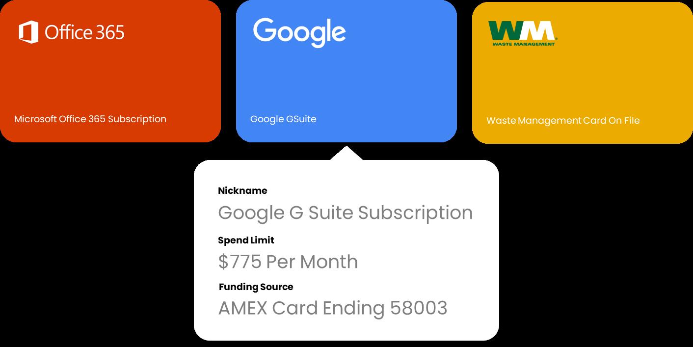 Reloadable Virtual Credit Card